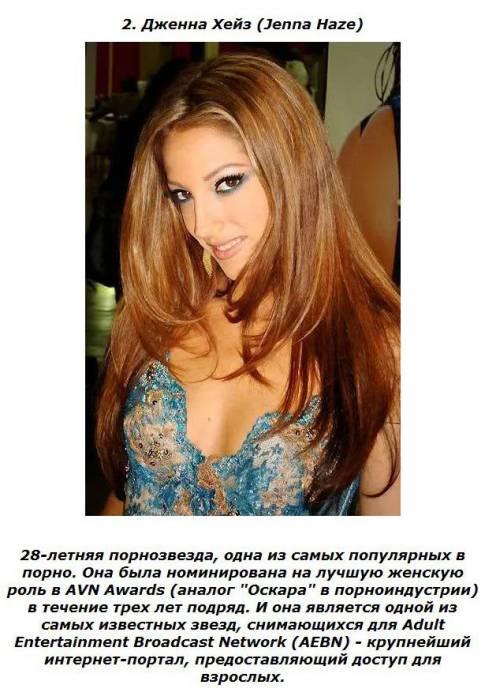 Самые извесные порноактеры